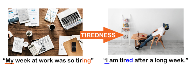 TIREDNESS.png